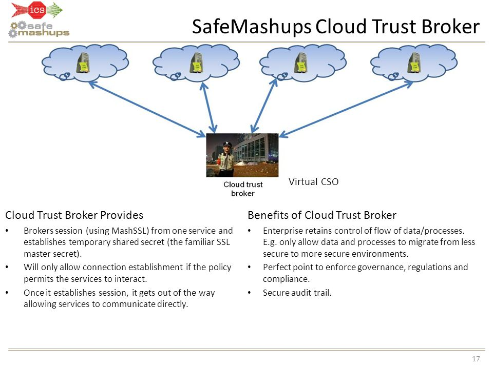 SafeMashups Cloud Trust Broker