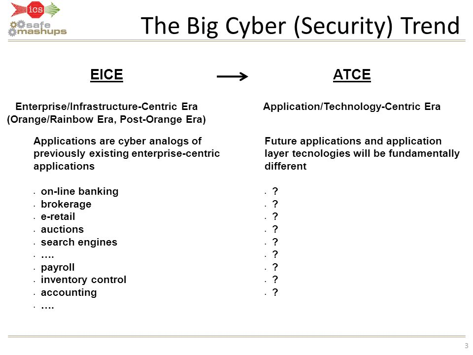 The Big Cyber (Security) Trend