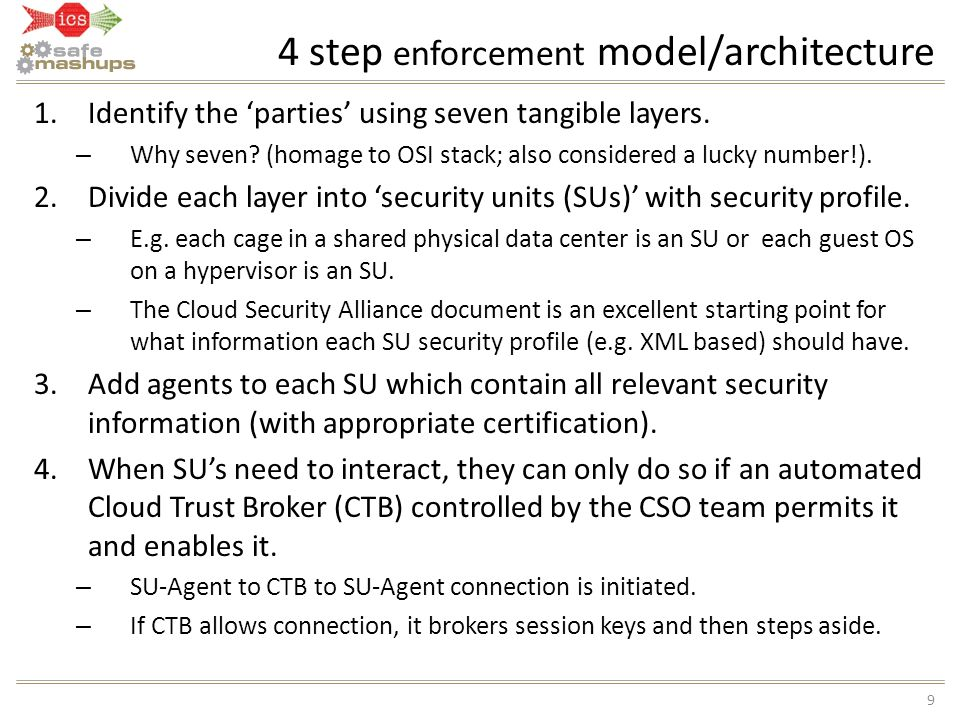 4 step enforcement model/architecture
