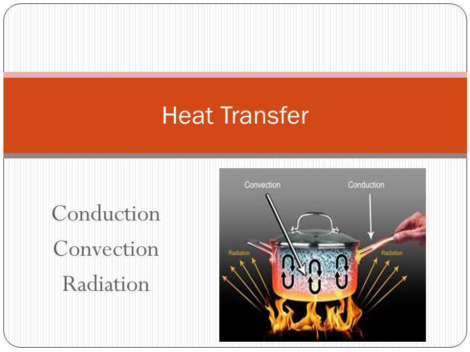 Conduction Convection Radiation