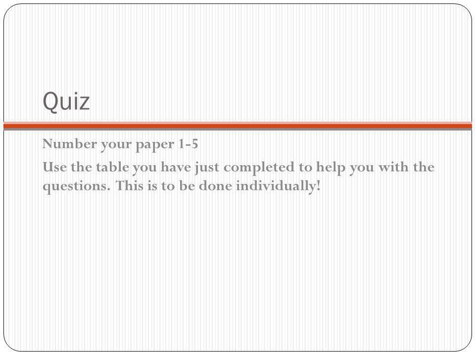 Quiz Number your paper 1-5