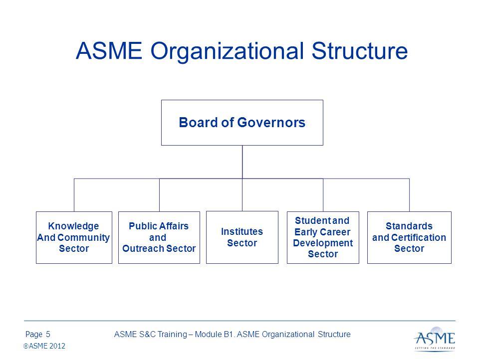 ASME S&C Training – Module B1. ASME Organizational Structure