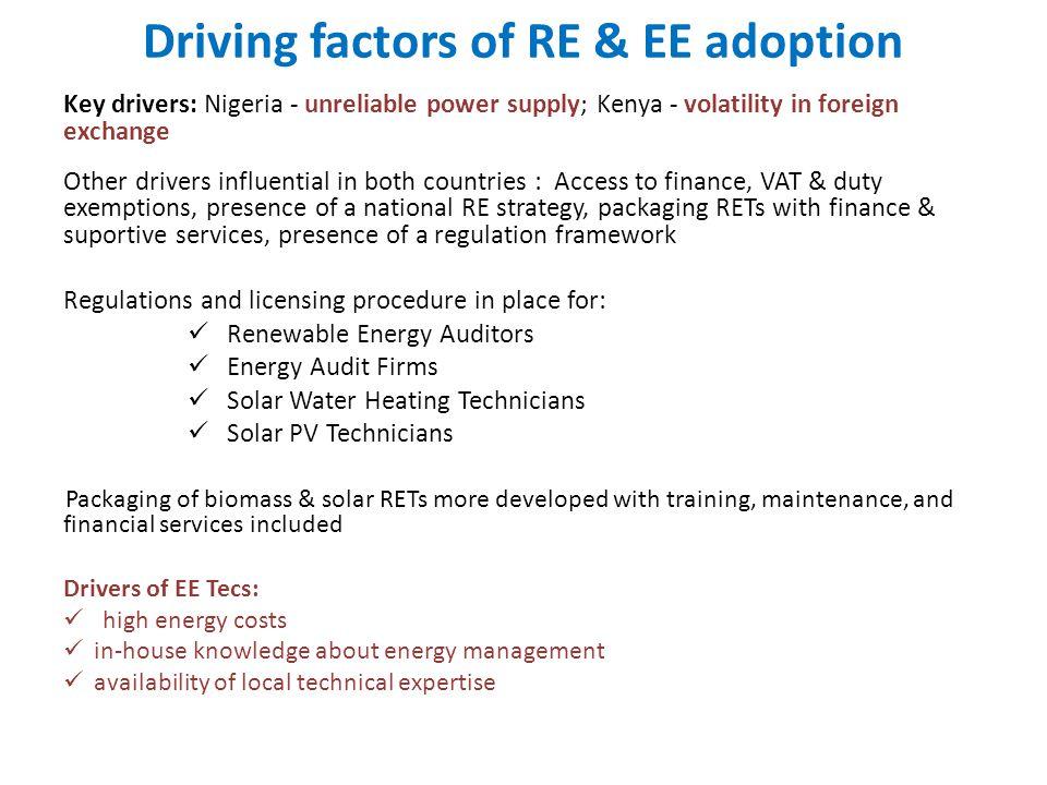Driving factors of RE & EE adoption