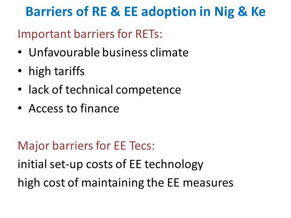 Barriers of RE & EE adoption in Nig & Ke