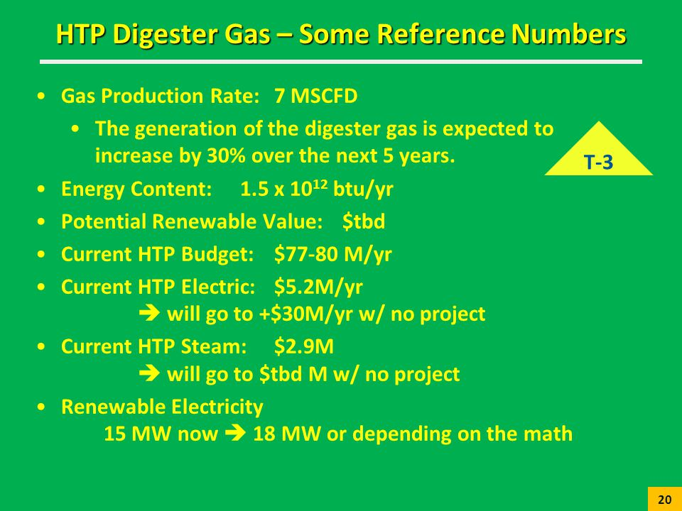 HTP Digester Gas – Some Reference Numbers