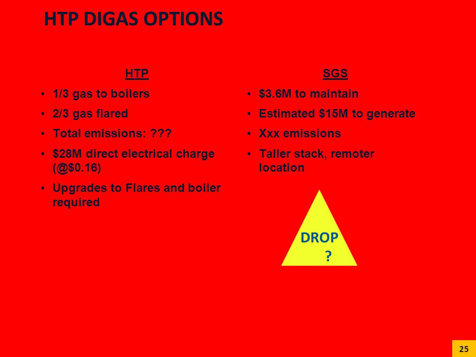 HTP Digas Options DROP HTP 1/3 gas to boilers 2/3 gas flared