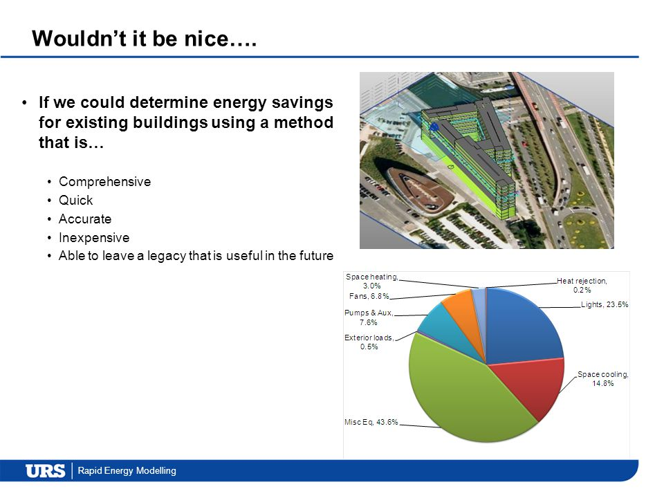 Wouldn't it be nice…. If we could determine energy savings for existing buildings using a method that is…