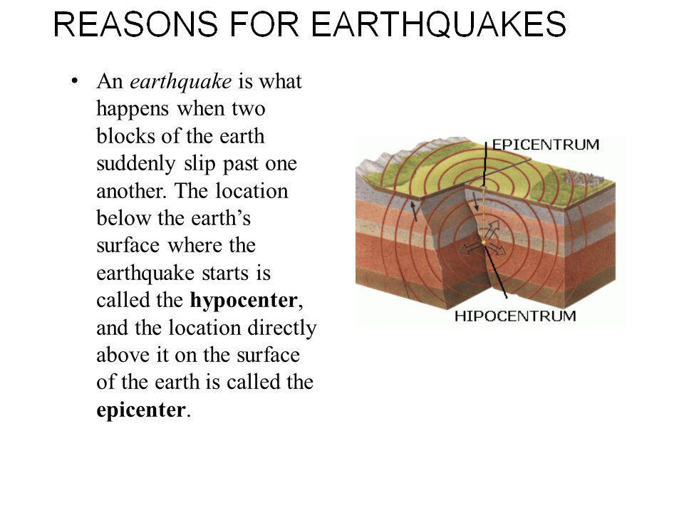 An earthquake is what happens when two blocks of the earth suddenly slip past one another.