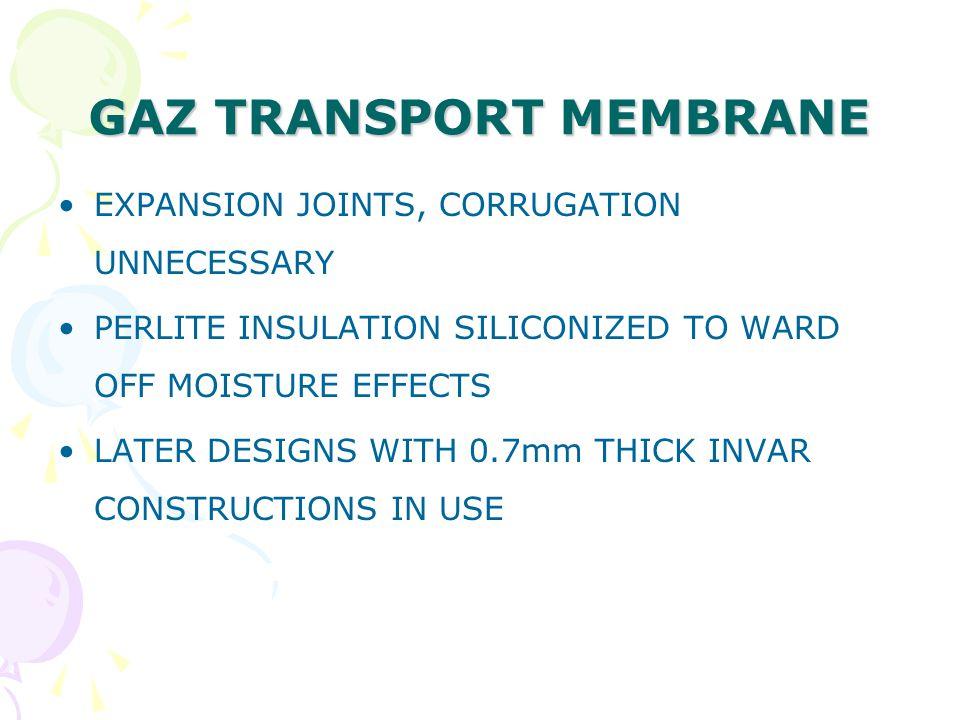 GAZ TRANSPORT MEMBRANE