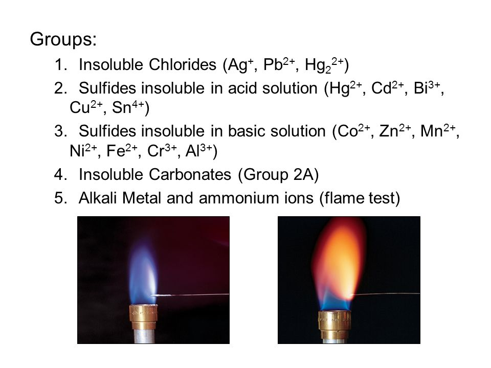Groups: Insoluble Chlorides (Ag+, Pb2+, Hg22+)