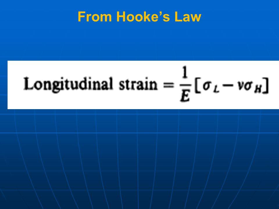 From Hooke's Law