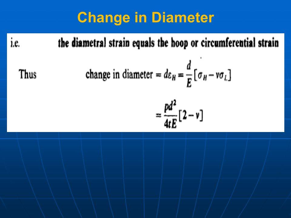 Change in Diameter