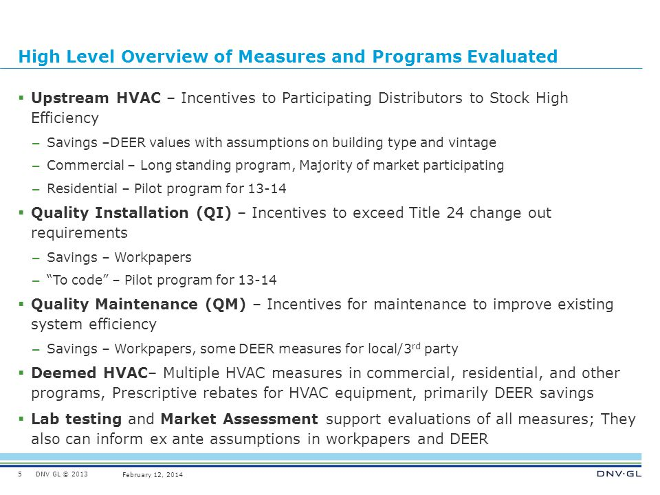 High Level Overview of Measures and Programs Evaluated