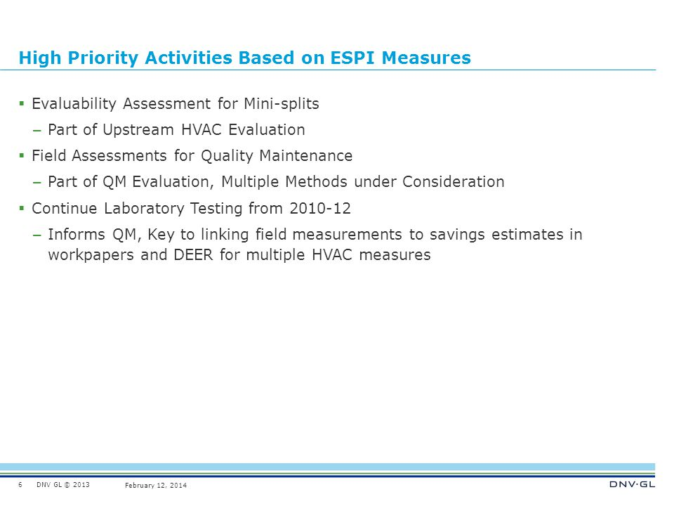 High Priority Activities Based on ESPI Measures