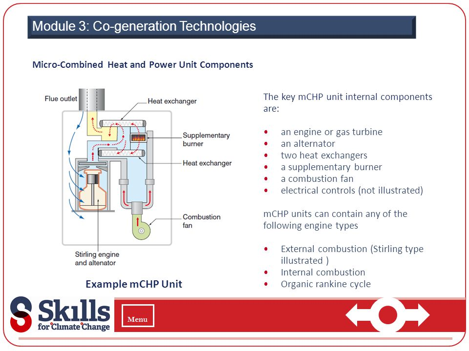 Module 3: Co-generation Technologies