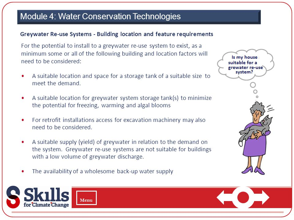 Module 4: Water Conservation Technologies