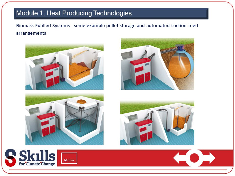 Module 1: Heat Producing Technologies