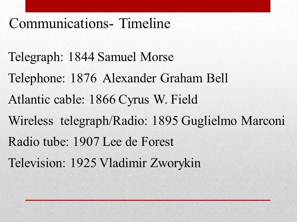 Communications- Timeline