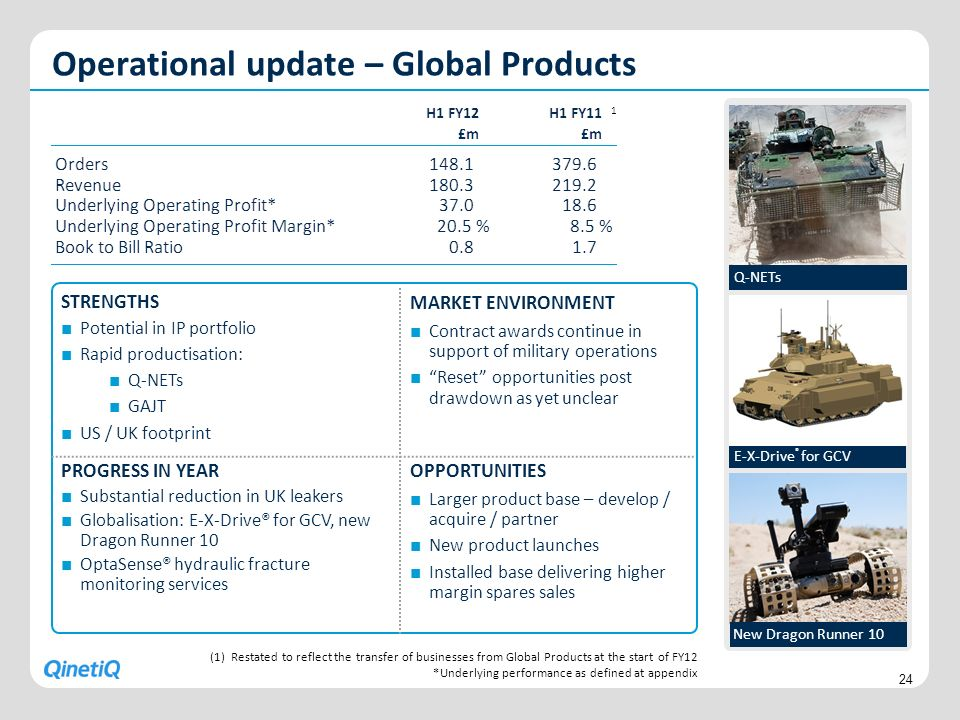 Operational update – Global Products