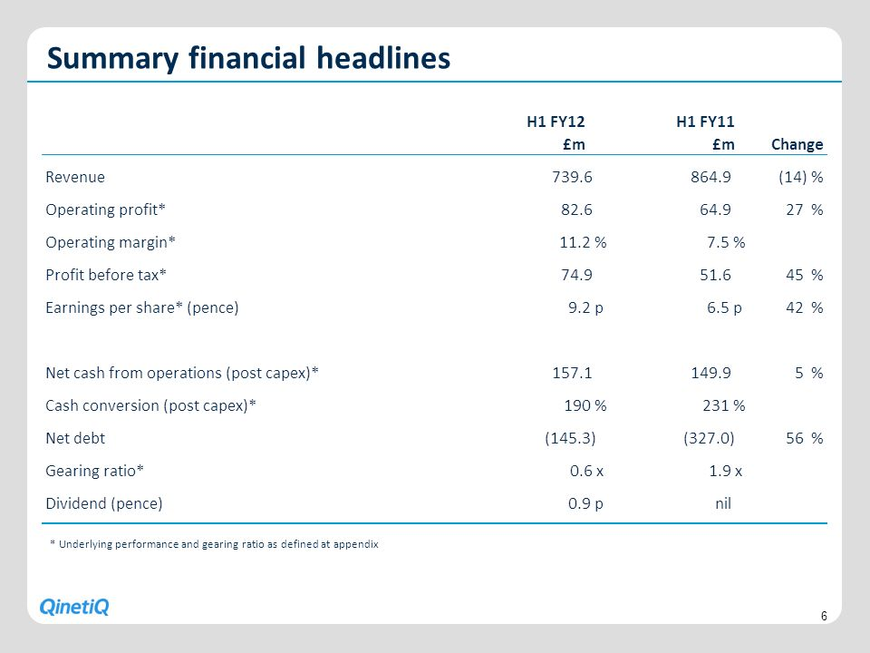 Summary financial headlines