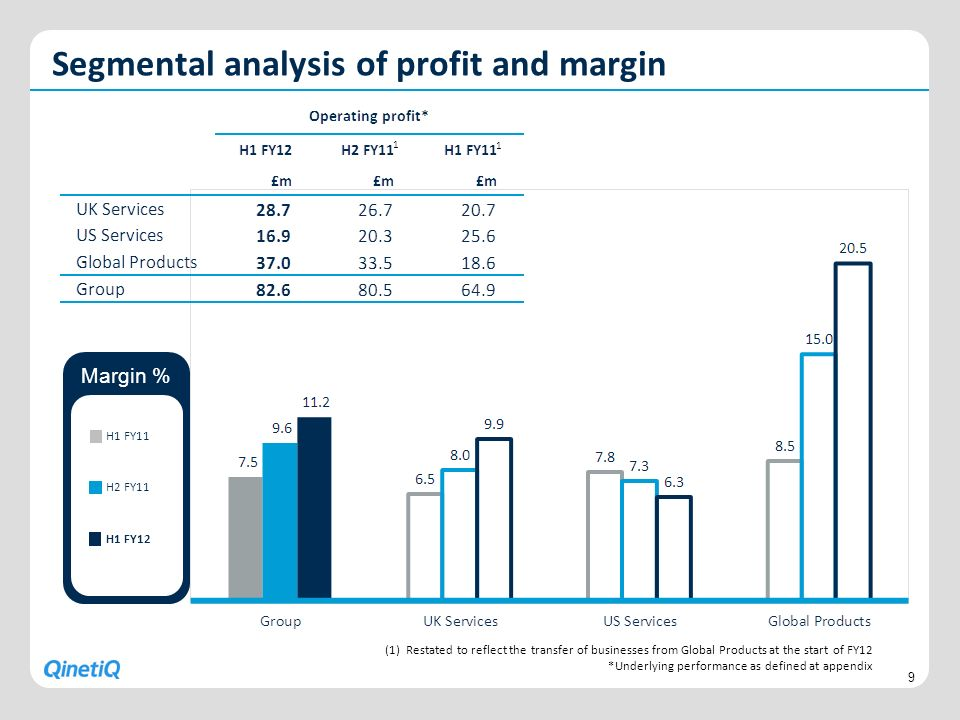 Segmental analysis of profit and margin