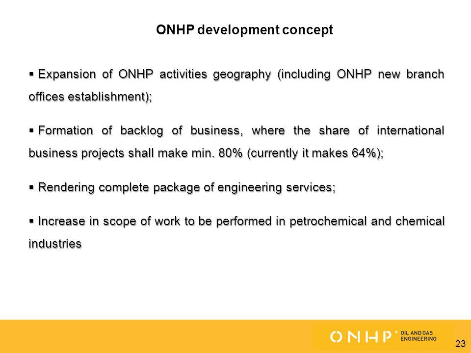 ONHP development concept
