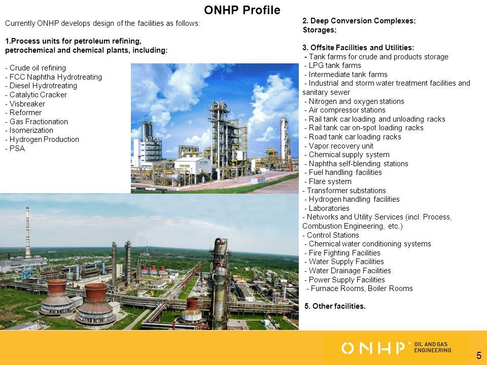 ONHP Profile Москва Омск (Центральный офис) Астана