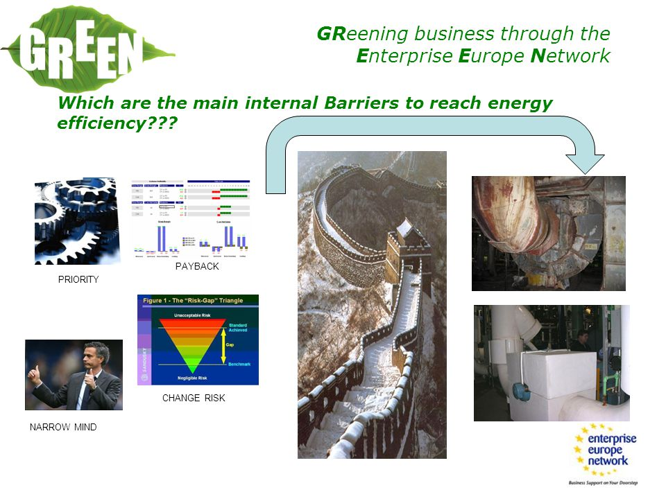 Which are the main internal Barriers to reach energy efficiency