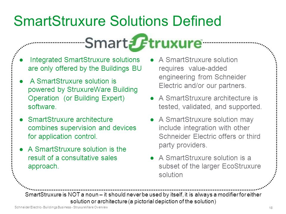 SmartStruxure Solutions Defined
