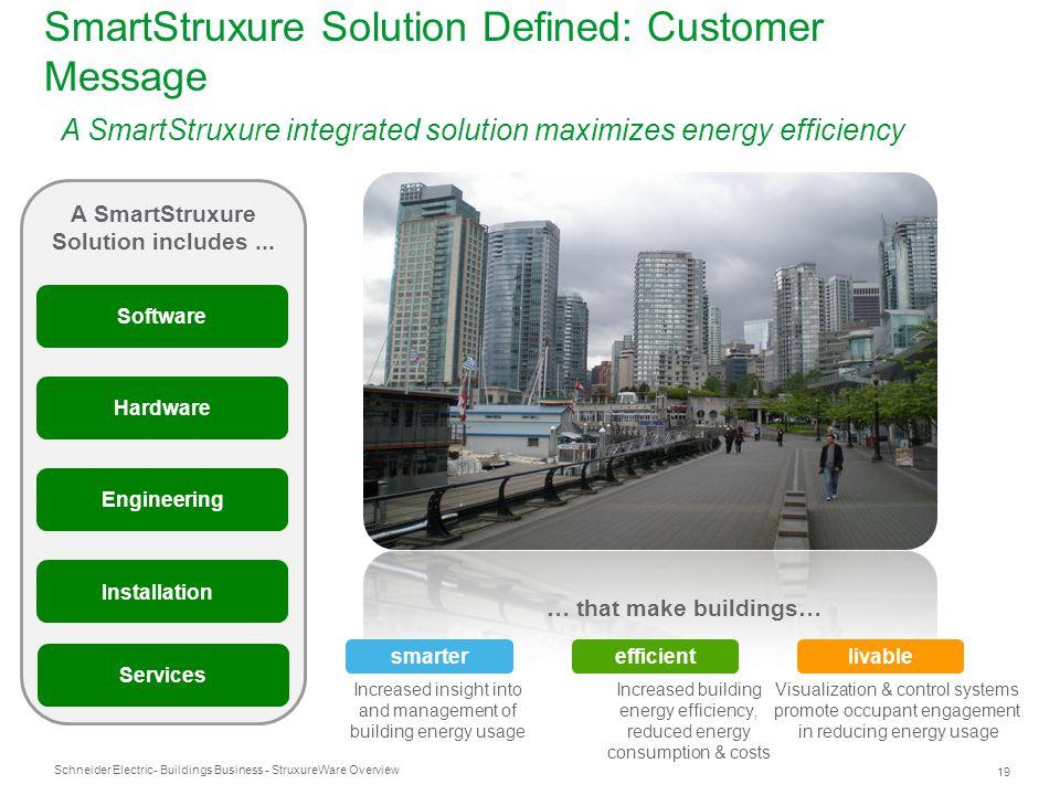 SmartStruxure Solution Defined: Customer Message