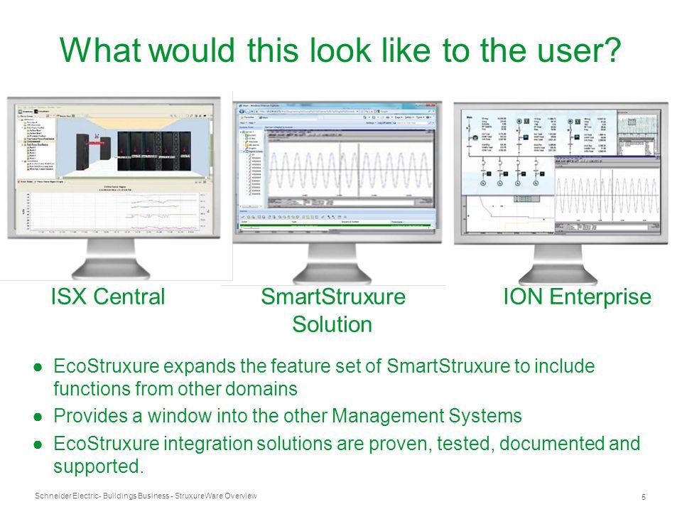 ISX Central SmartStruxure ION Enterprise Solution