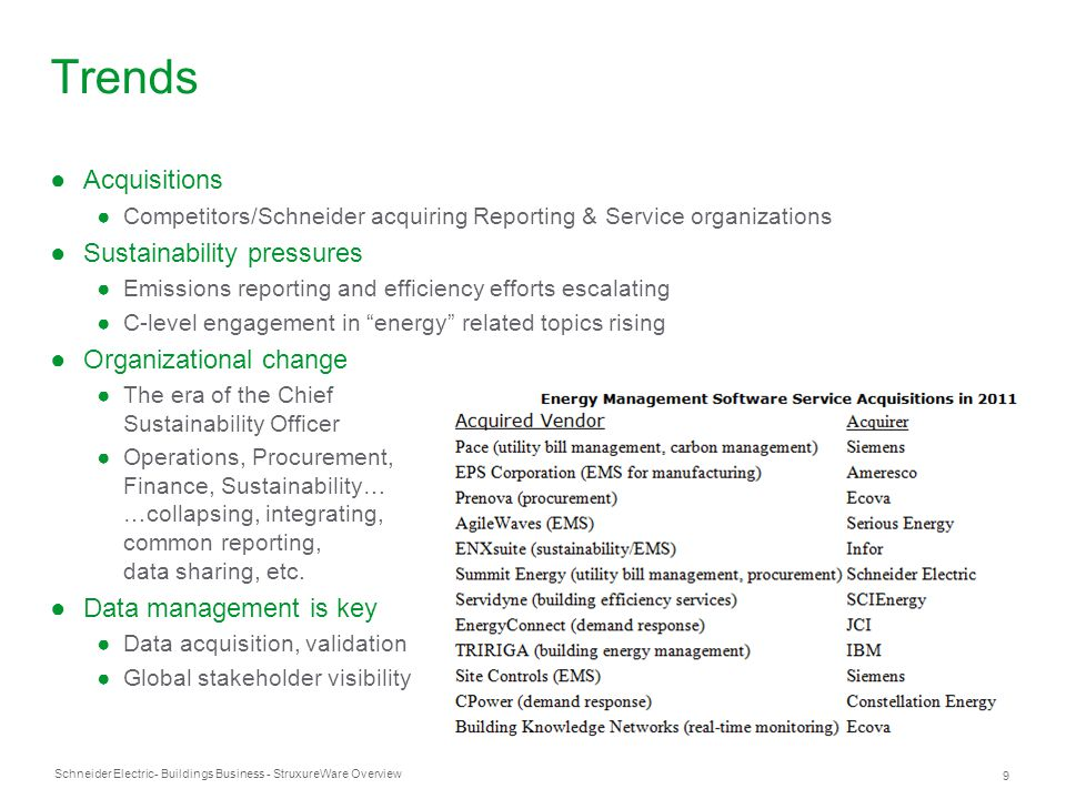 Trends Acquisitions Sustainability pressures Organizational change