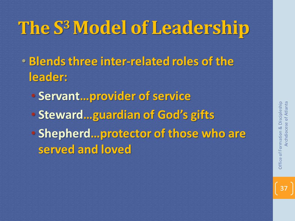 The S3 Model of Leadership