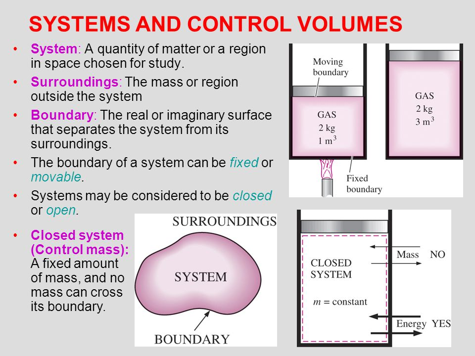 SYSTEMS AND CONTROL VOLUMES