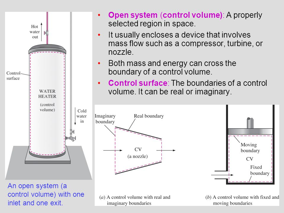 Open system (control volume): A properly selected region in space.