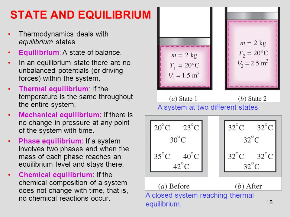 STATE AND EQUILIBRIUM Thermodynamics deals with equilibrium states.
