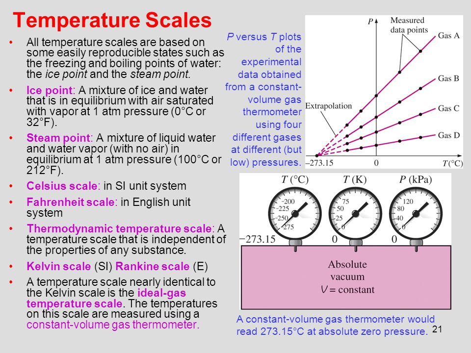 Temperature Scales