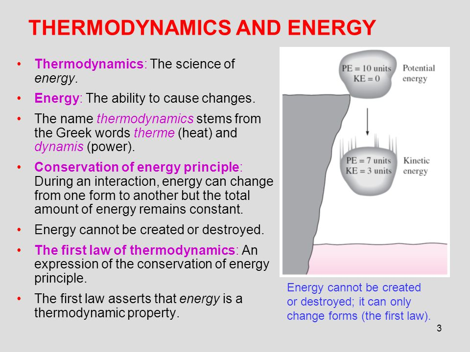 THERMODYNAMICS AND ENERGY