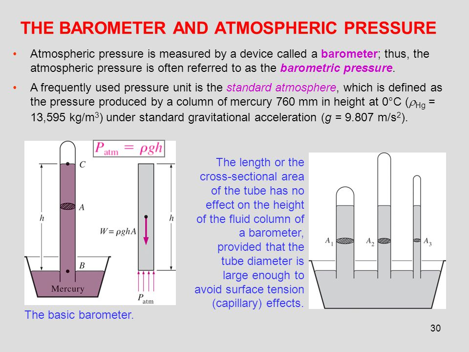 THE BAROMETER AND ATMOSPHERIC PRESSURE