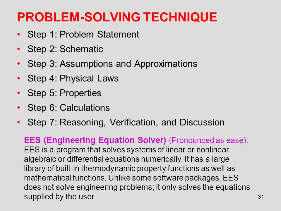PROBLEM-SOLVING TECHNIQUE