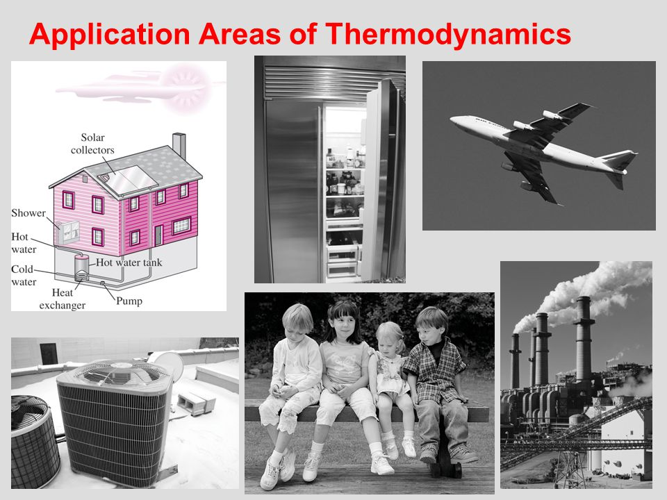Application Areas of Thermodynamics
