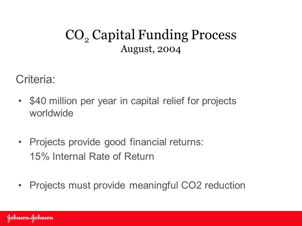 CO2 Capital Funding Process August, 2004