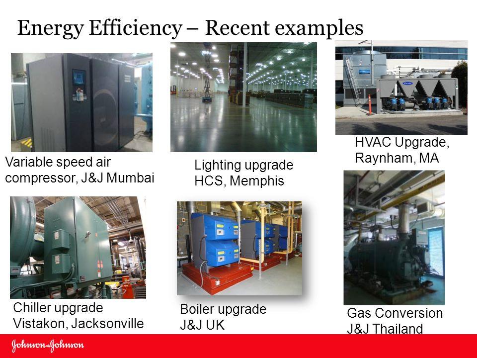 Energy Efficiency – Recent examples