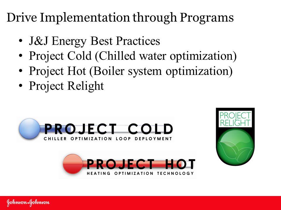 Drive Implementation through Programs