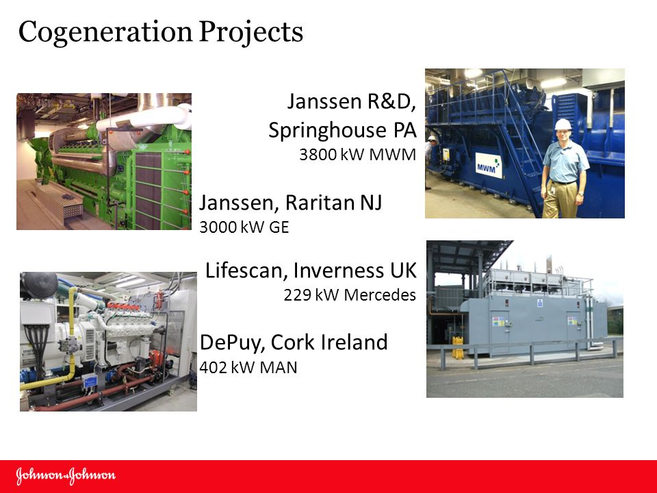 Cogeneration Projects