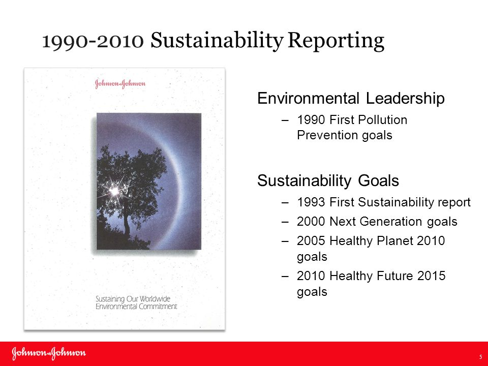 1990-2010 Sustainability Reporting