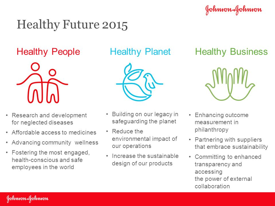 Healthy Future 2015 Healthy People Healthy Planet Healthy Business