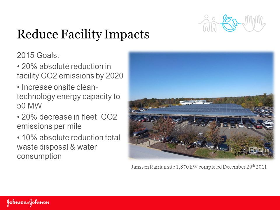 Reduce Facility Impacts