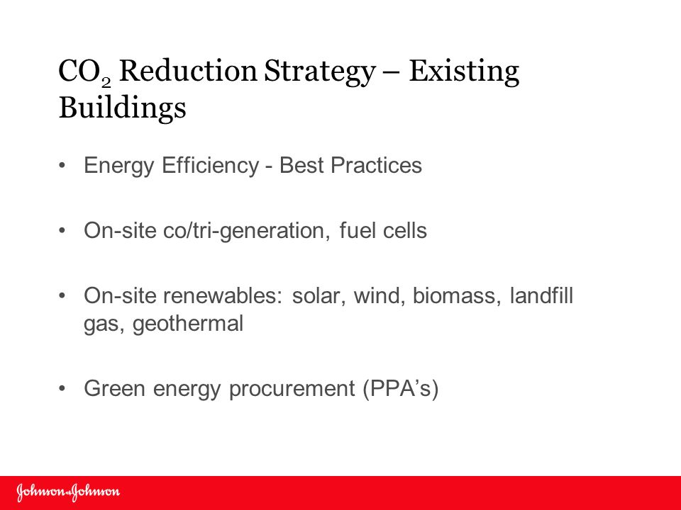 CO2 Reduction Strategy – Existing Buildings