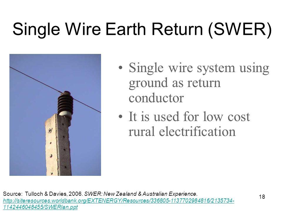 Single Wire Earth Return (SWER)